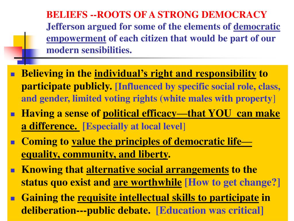 BELIEFS --ROOTS OF A STRONG DEMOCRACY
