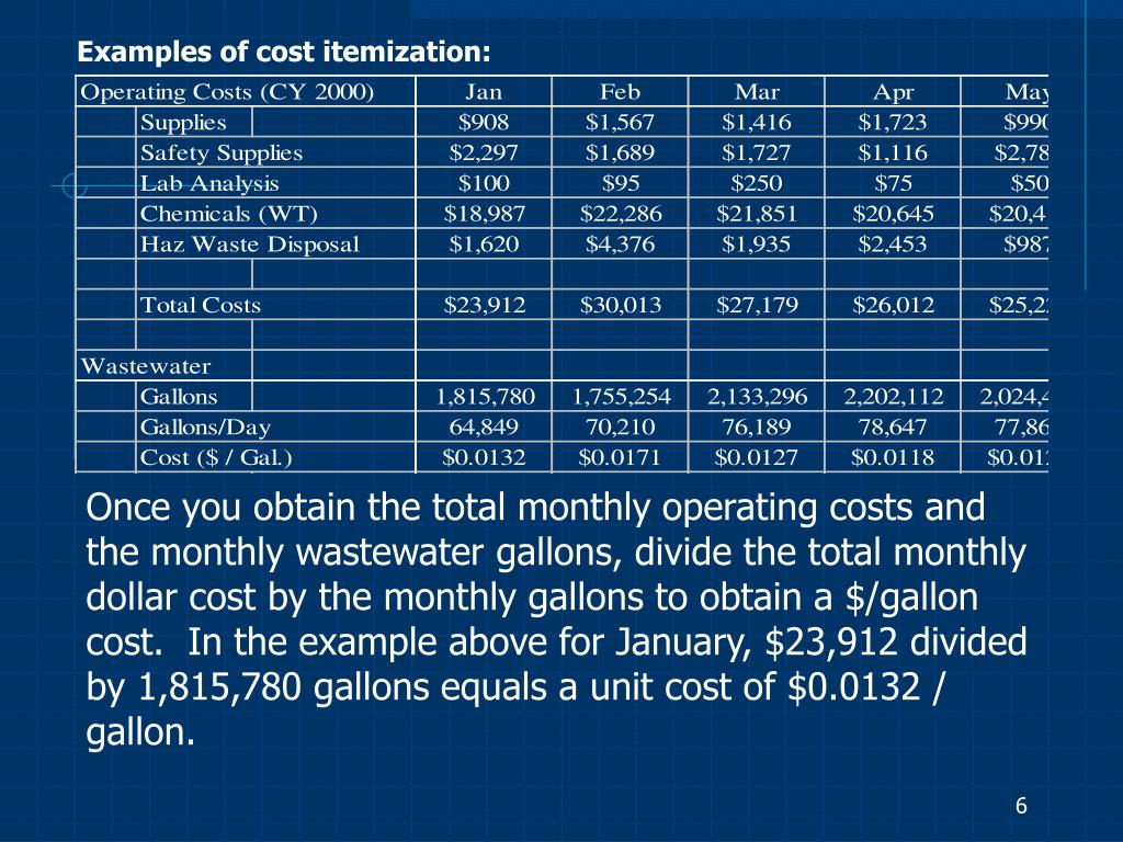 Examples of cost itemization: