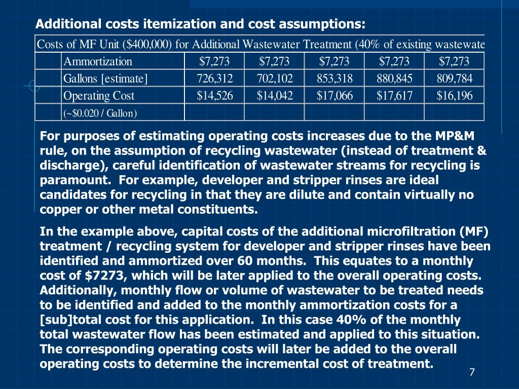 Additional costs itemization and cost assumptions:
