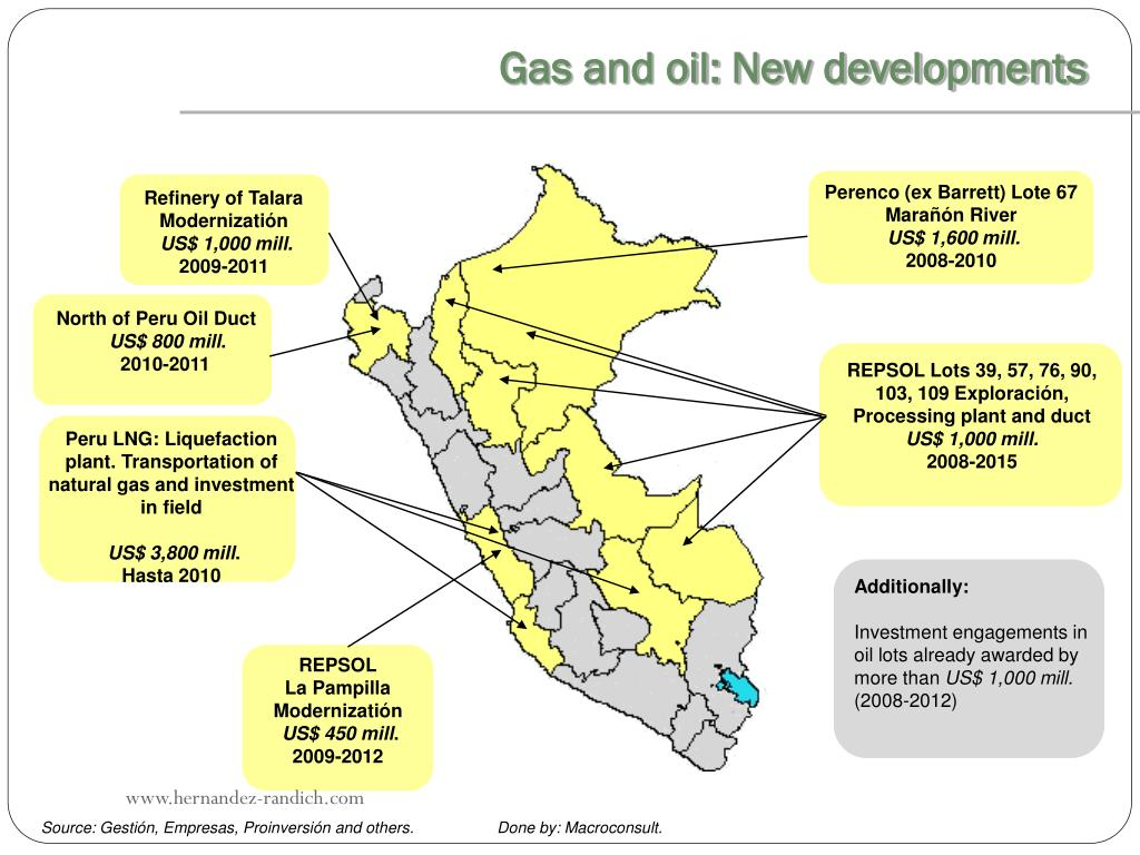 Gas and oil: New developments