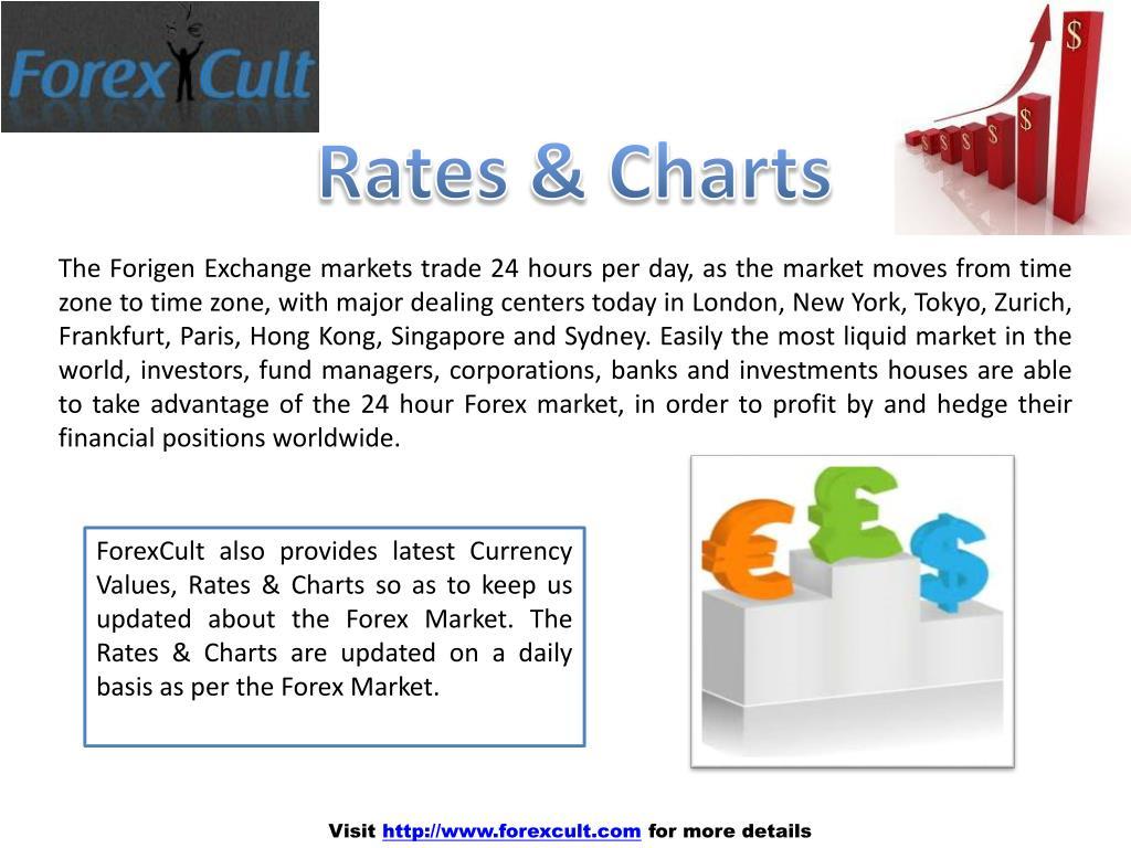 Rates & Charts