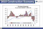 2010 construction economy1