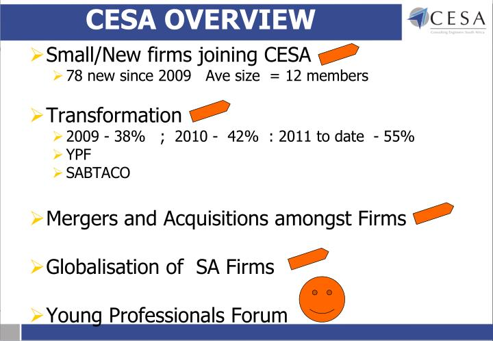 CESA OVERVIEW
