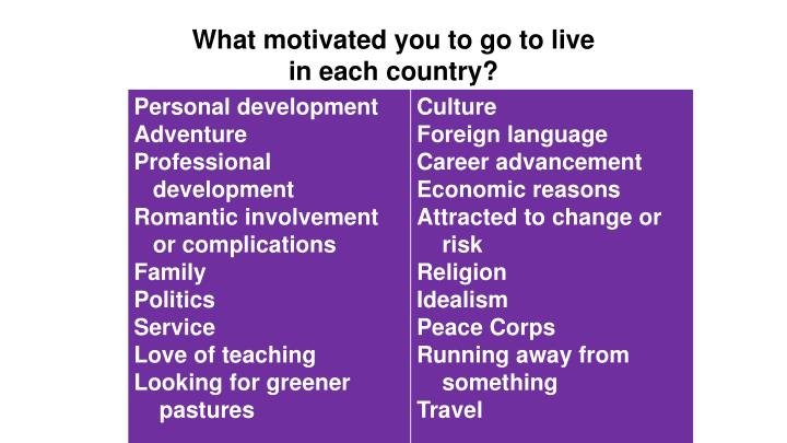 What motivated you to go to live