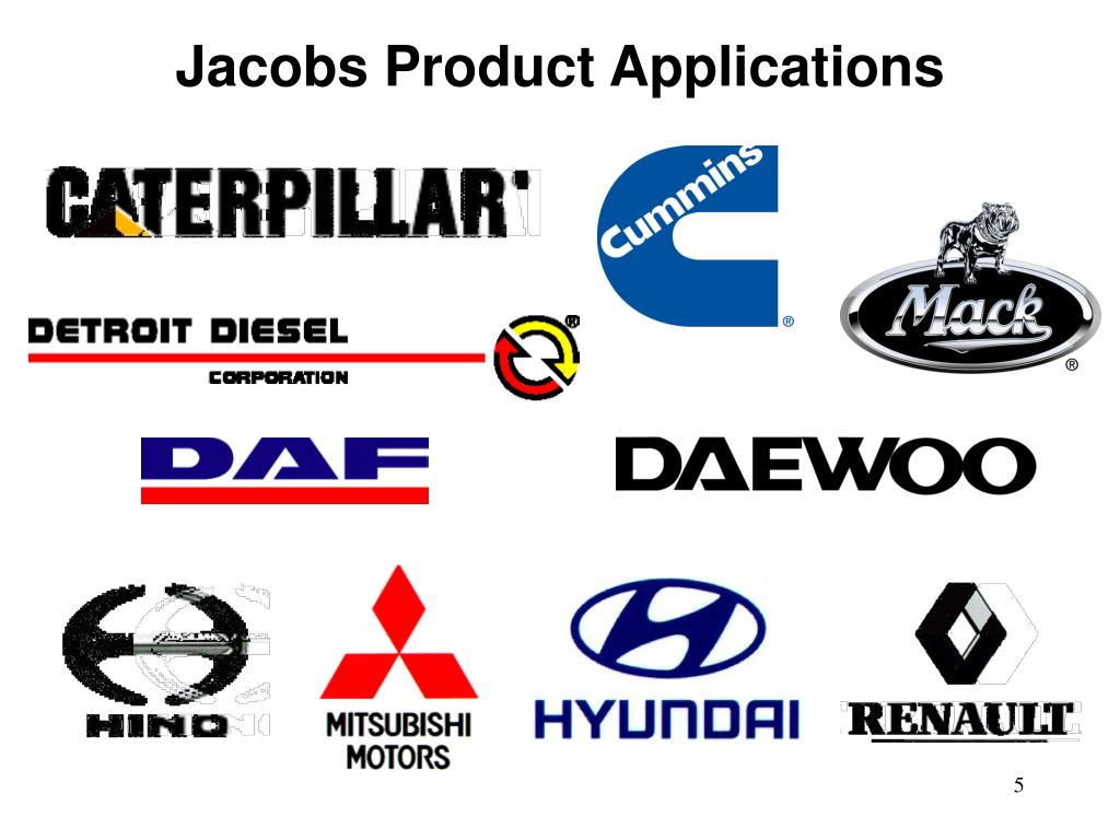Jacobs Product Applications