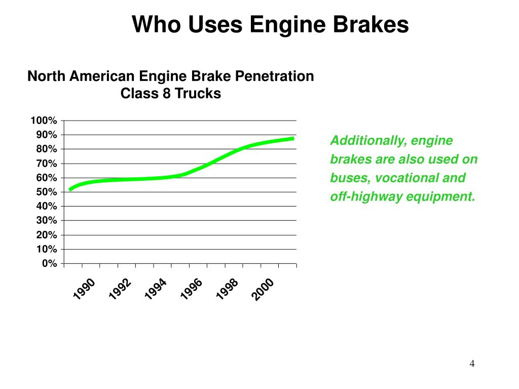 Who Uses Engine Brakes