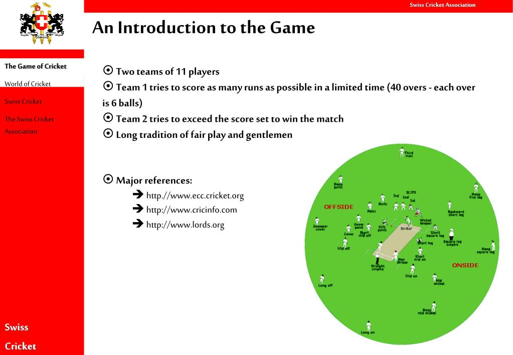 An Introduction to the Game