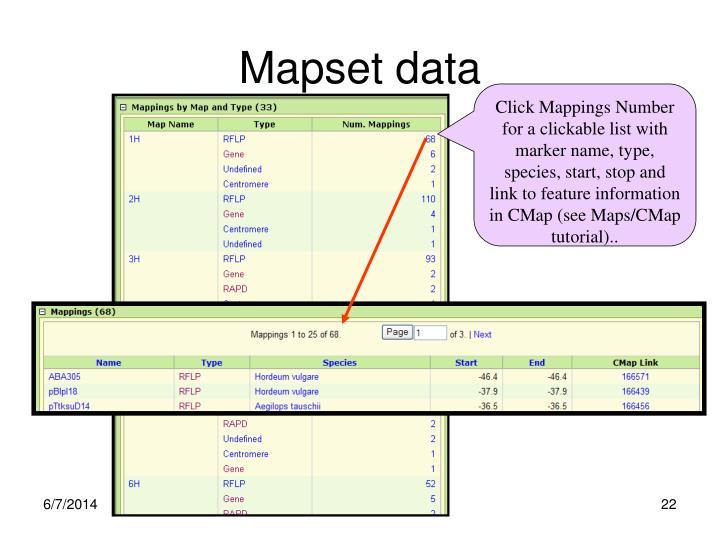 Mapset data