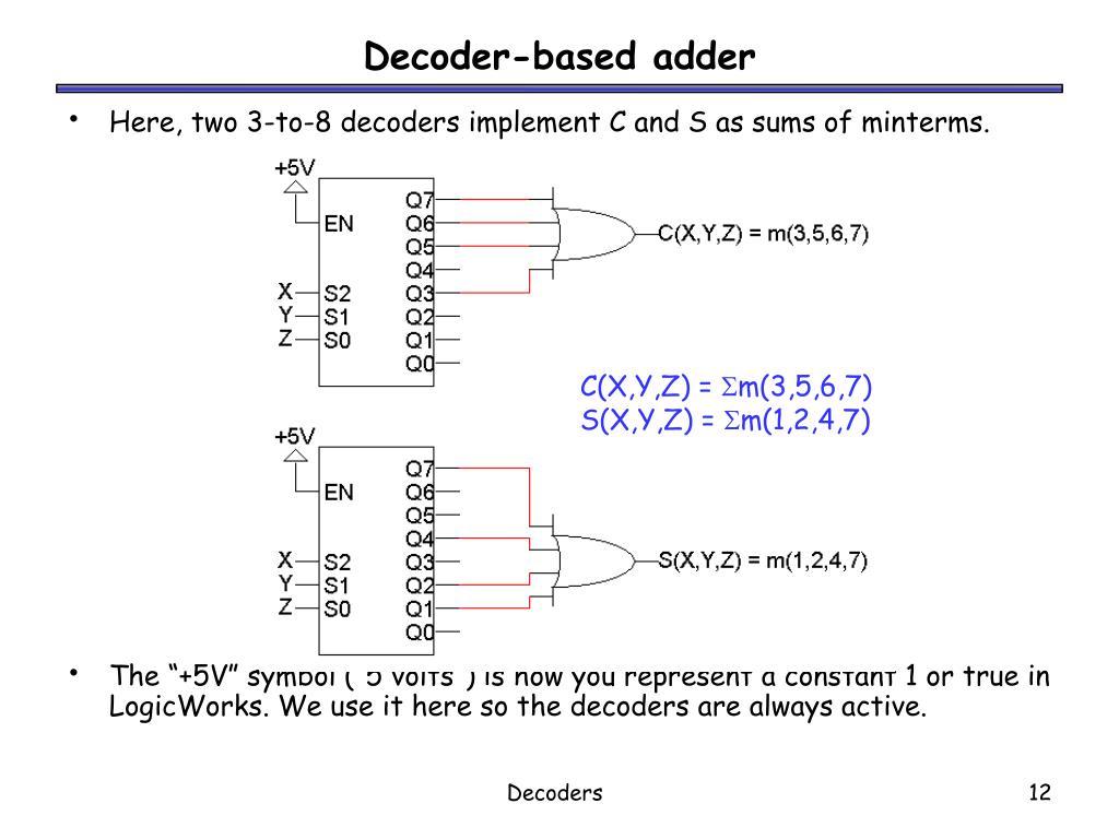 Decoder-based adder