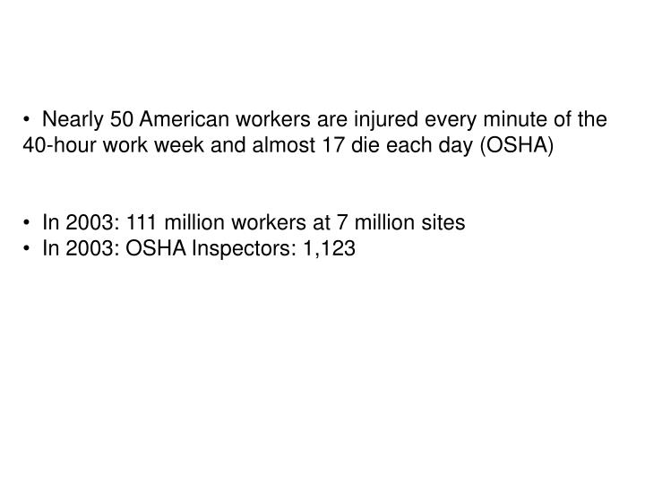 Nearly 50 American workers are injured every minute of the 40-hour work week and almost 17 die each day (OSHA)