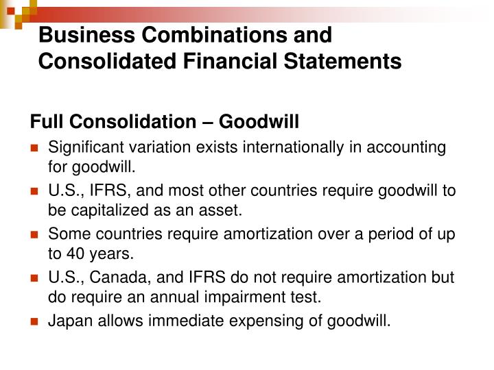 Business Combinations and Consolidated Financial Statements