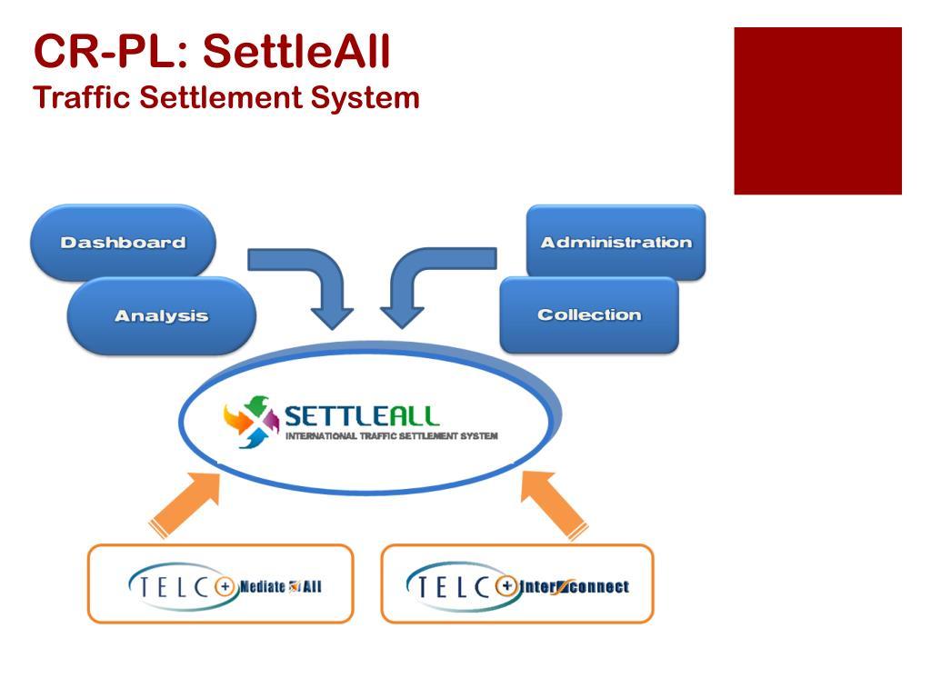 CR-PL: SettleAll
