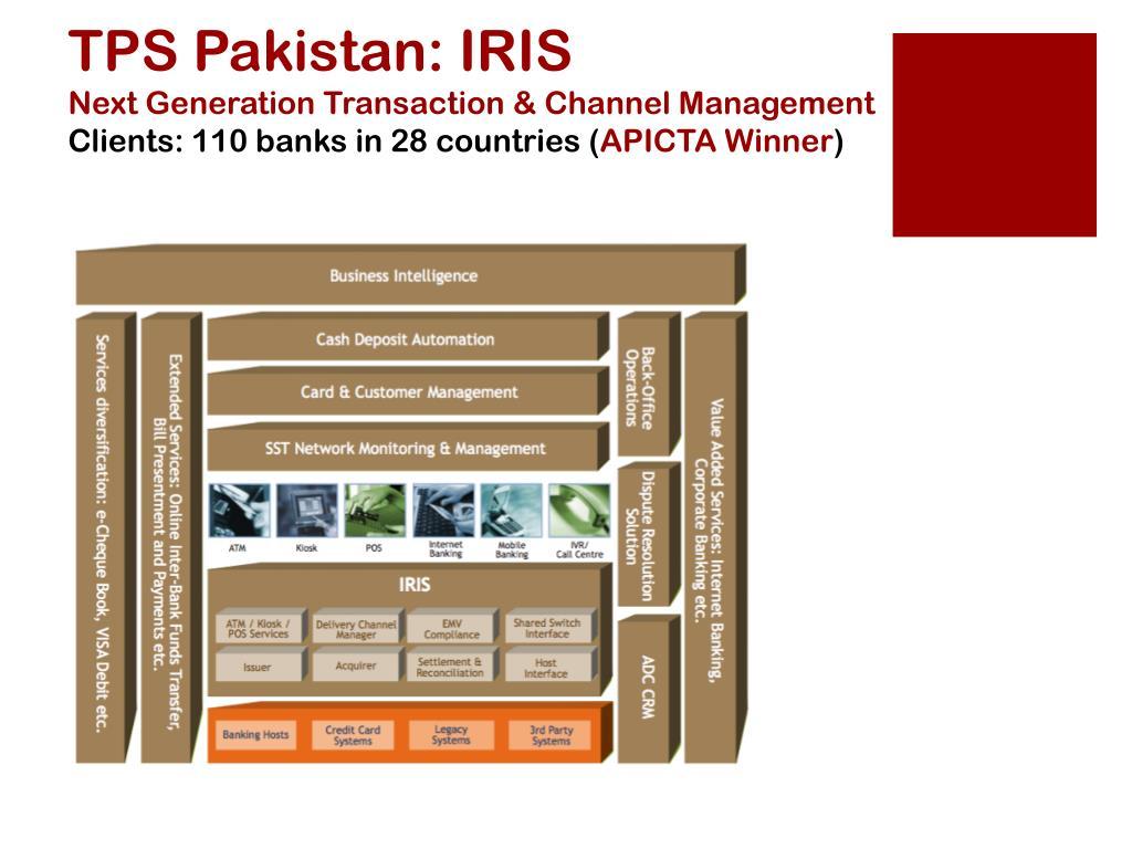 TPS Pakistan: IRIS