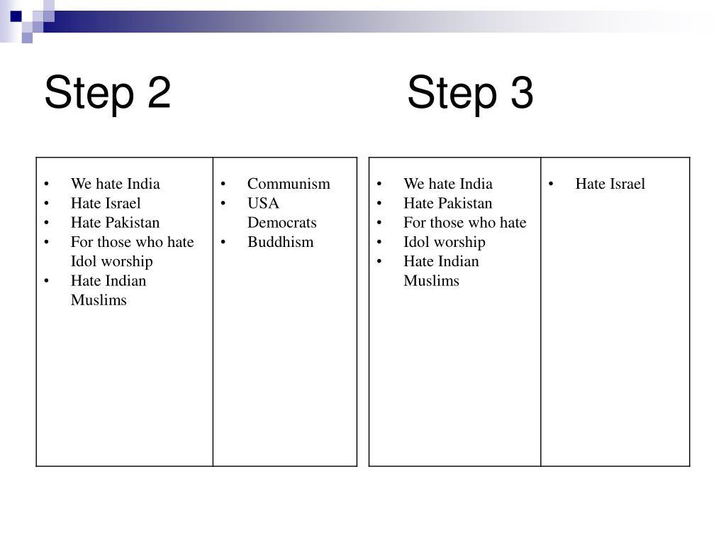 Step 2Step 3