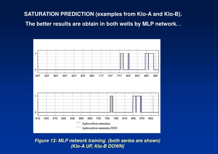 SATURATION PREDICTION (examples from Klo-A and Klo-B).