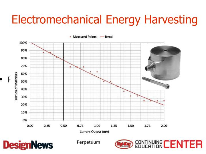 Electromechanical Energy Harvesting