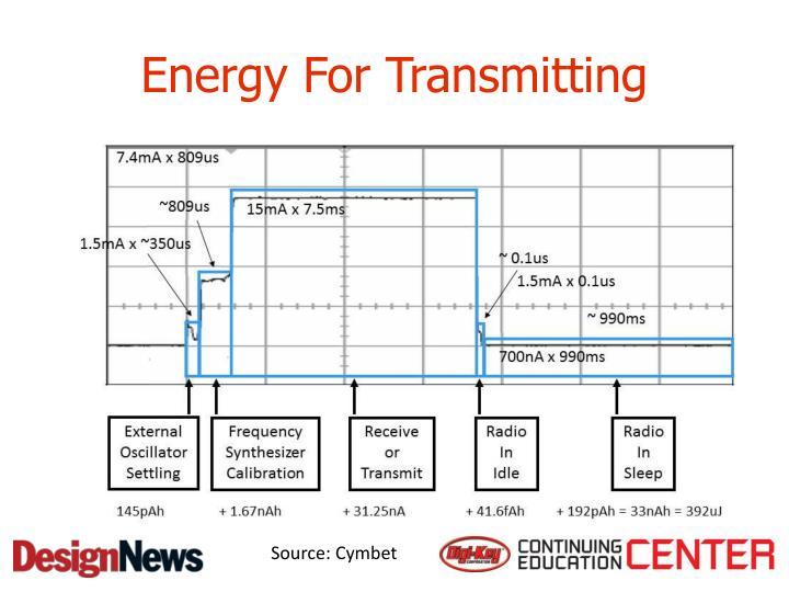 Energy For Transmitting