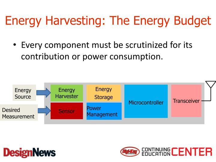 Energy Harvesting: The Energy Budget