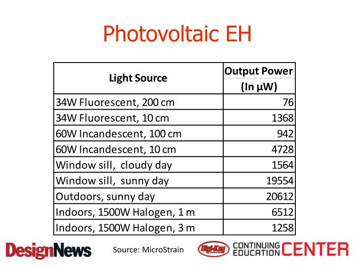 Photovoltaic EH