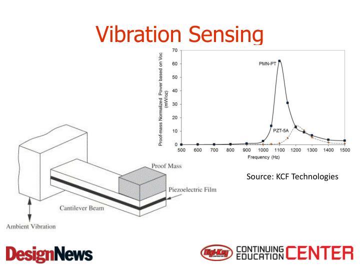 Vibration Sensing