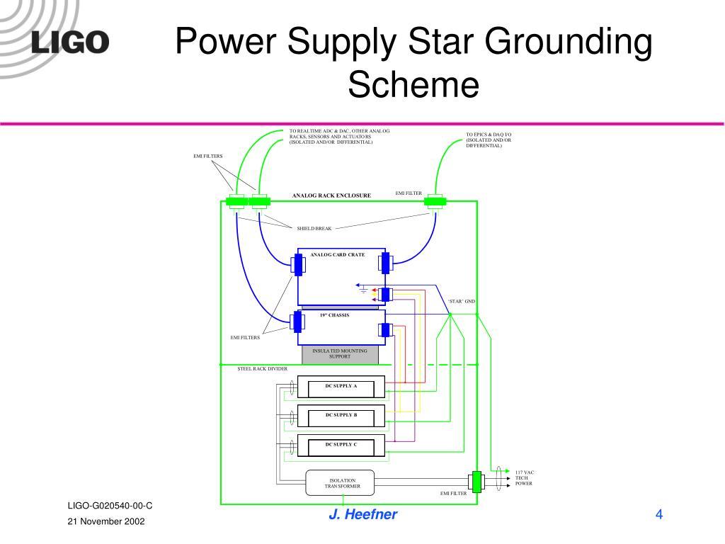 Power Supply Star Grounding Scheme