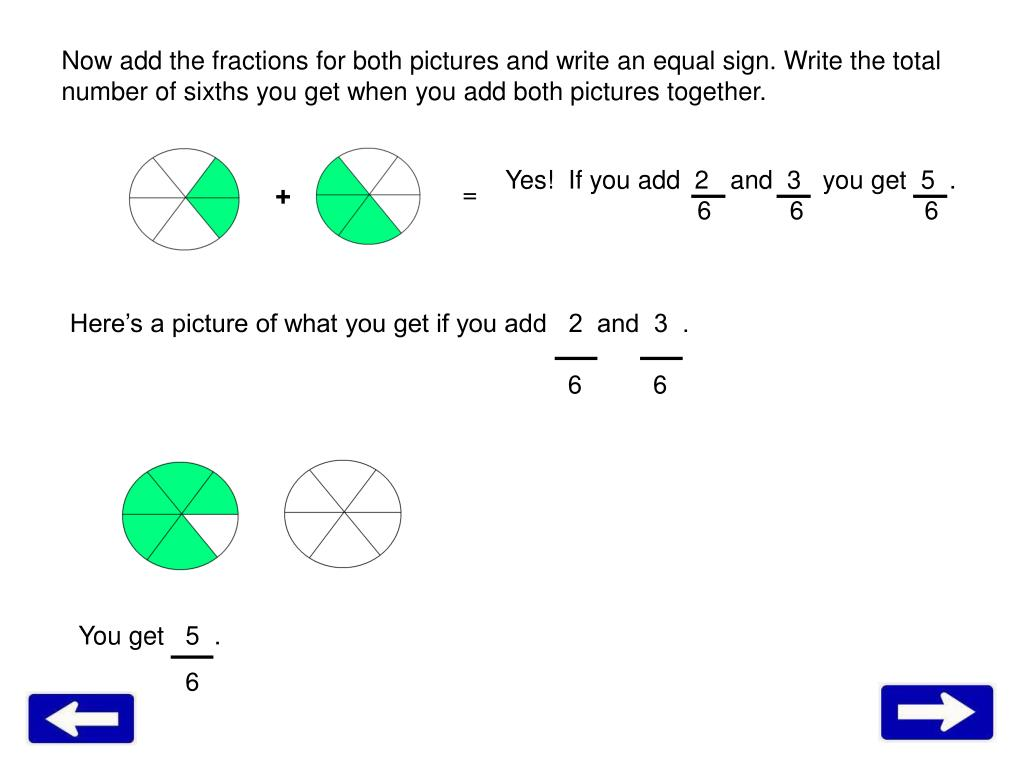 Now add the fractions for both pictures and write an equal sign. Write the total number of sixths you get when you add both pictures together.
