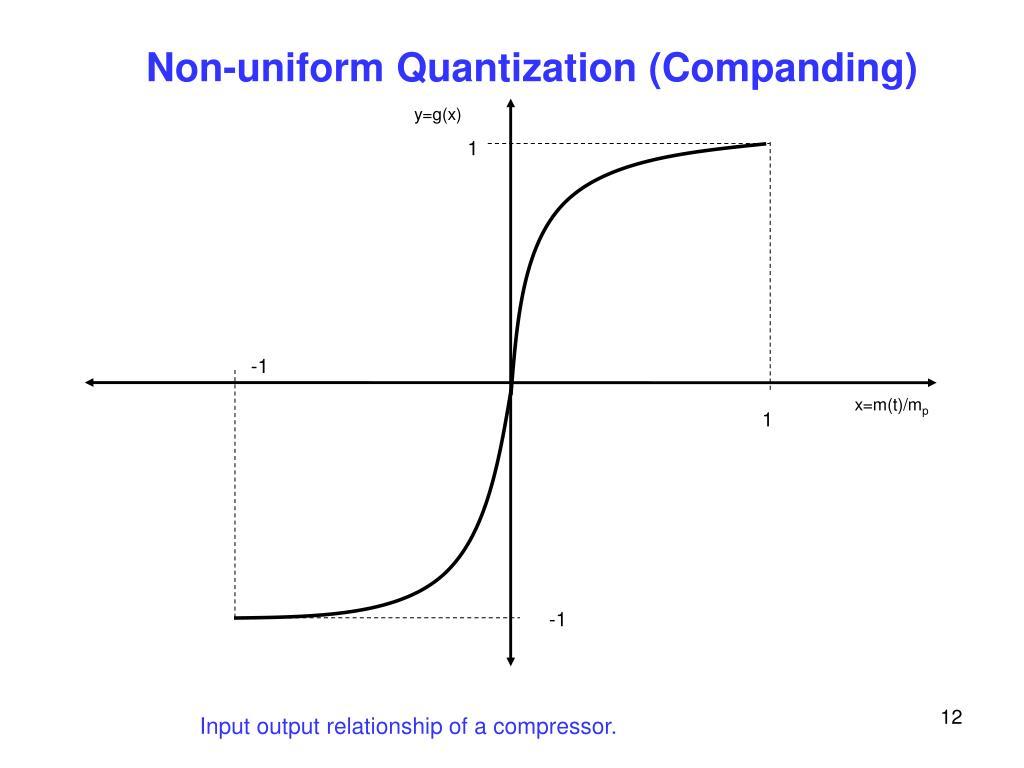 Non-uniform Quantization (Companding)