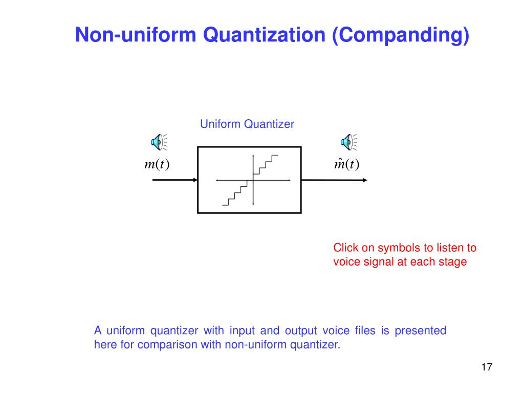 Uniform Quantizer