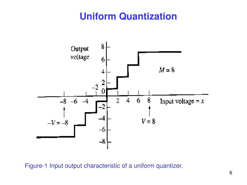 Uniform Quantization