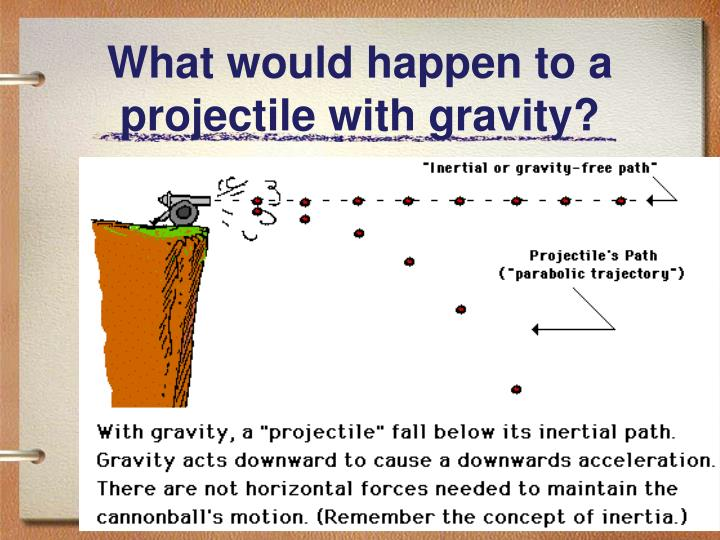 What would happen to a projectile with gravity?