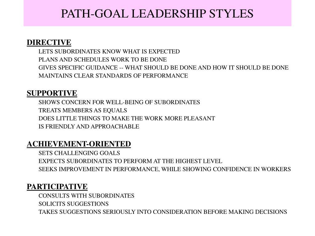 PATH-GOAL LEADERSHIP STYLES