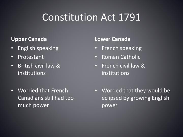 The Liberalists and the Constitutional Act