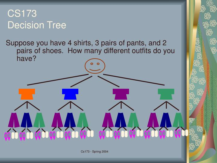 Cs173 decision tree