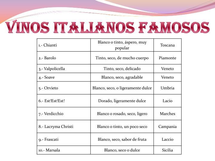 vinos italianos famosos