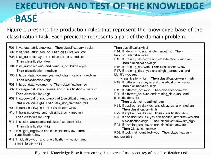 EXECUTION AND TEST OF THE KNOWLEDGE BASE