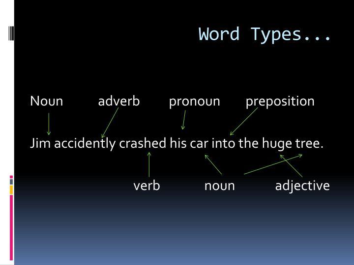Word Types...