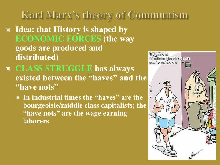 Karl Marx's theory of Communism