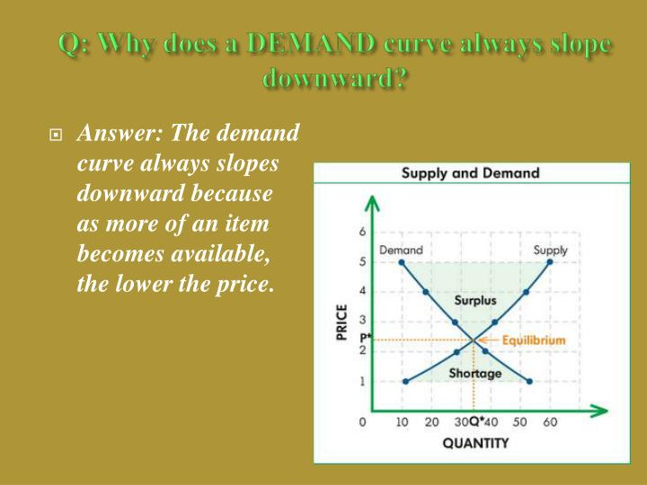 Q: Why does a DEMAND curve always slope downward?