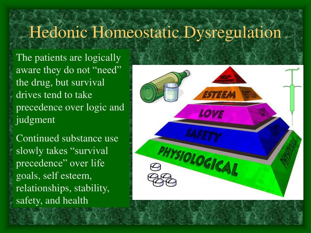 Hedonic Homeostatic Dysregulation