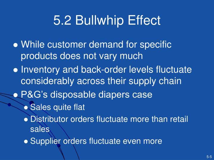 5.2 Bullwhip Effect