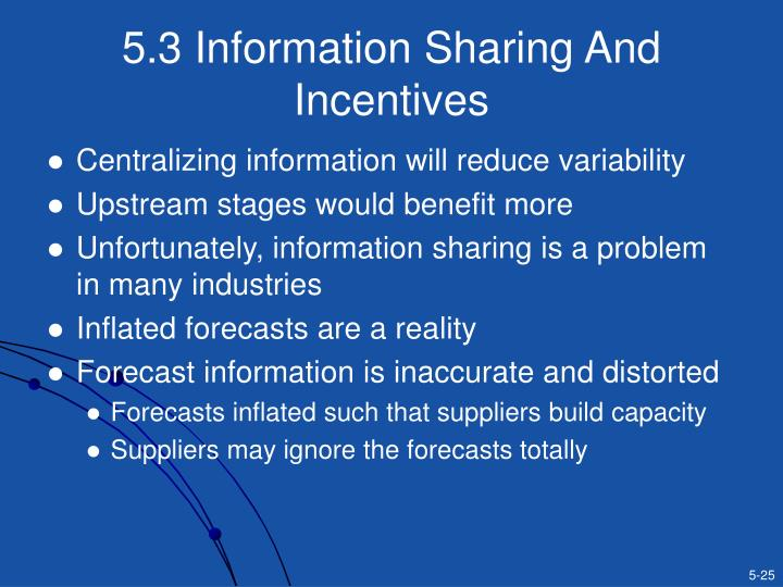 5.3 Information Sharing And Incentives