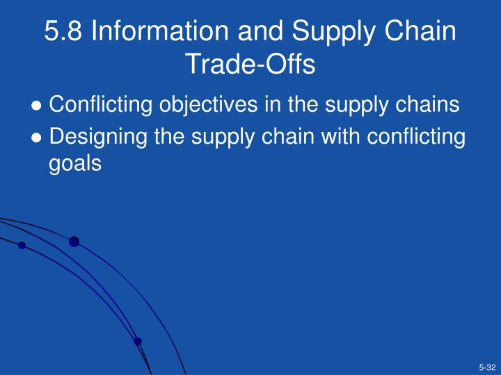 5.8 Information and Supply Chain Trade-Offs
