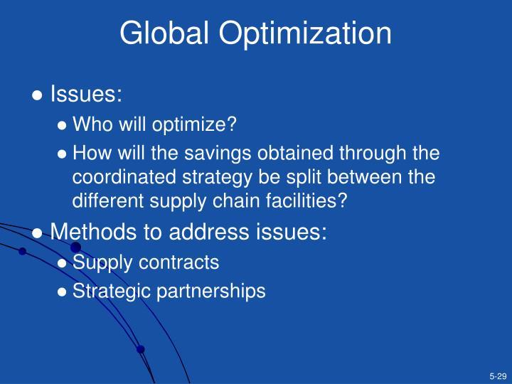 Global Optimization