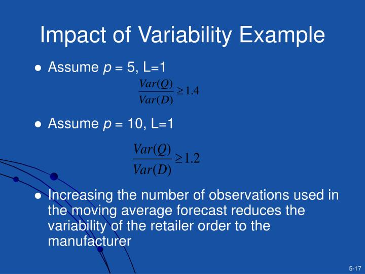 Impact of Variability Example