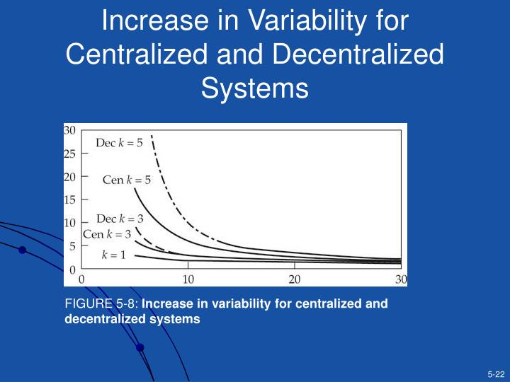 Increase in Variability for Centralized and Decentralized Systems
