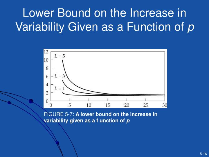 Lower Bound on the Increase in Variability Given as a Function of