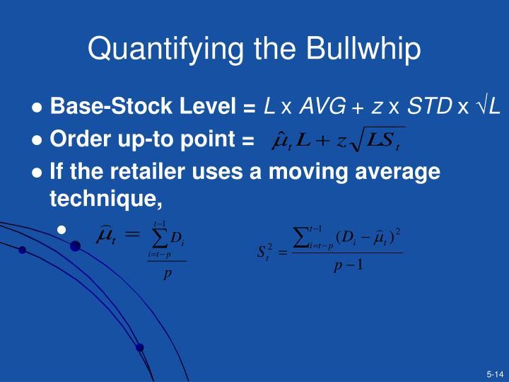 Quantifying the Bullwhip