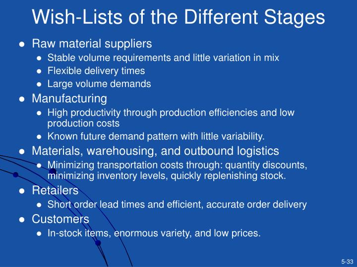 Wish-Lists of the Different Stages