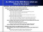 a offices of the sna mexico which are linked to the project