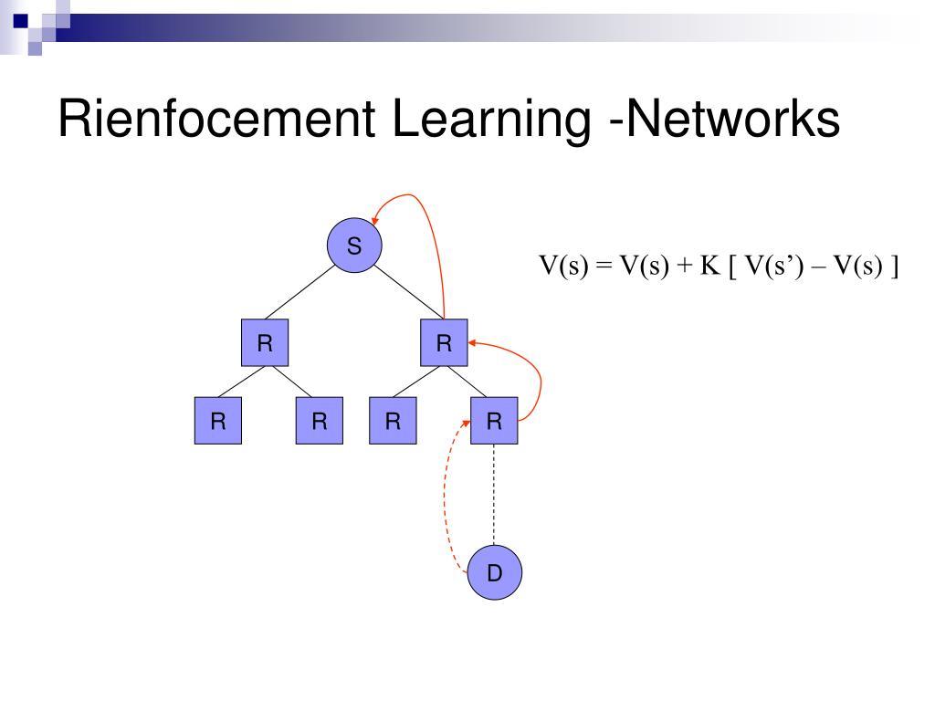 Rienfocement Learning -Networks